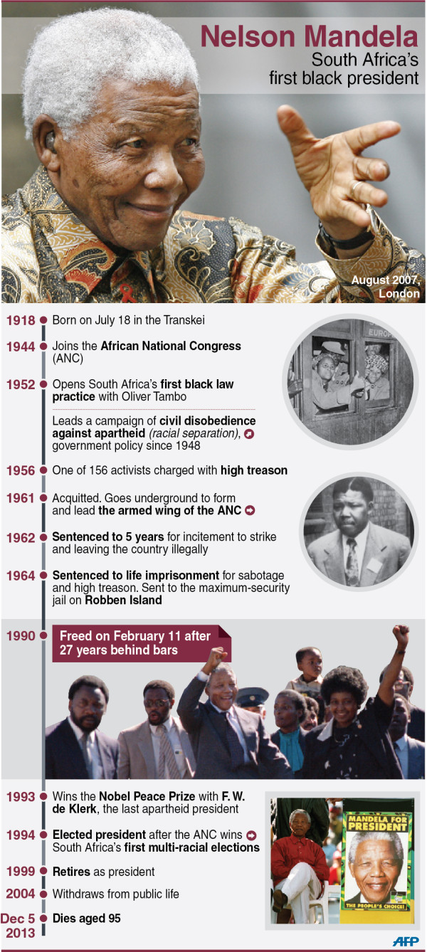 #Infographic by AFP