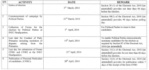 INEC Election Timetable