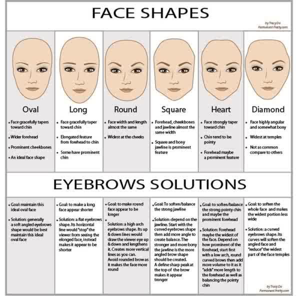 Anuoluwapo Adebayo How To Shape Well Groomed Eyebrows For The