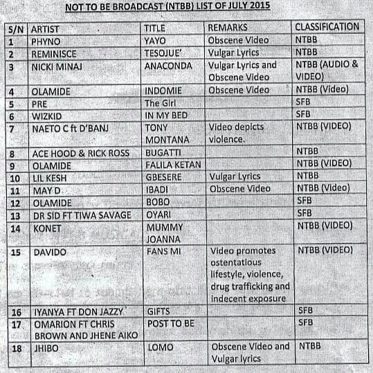 Banned songs